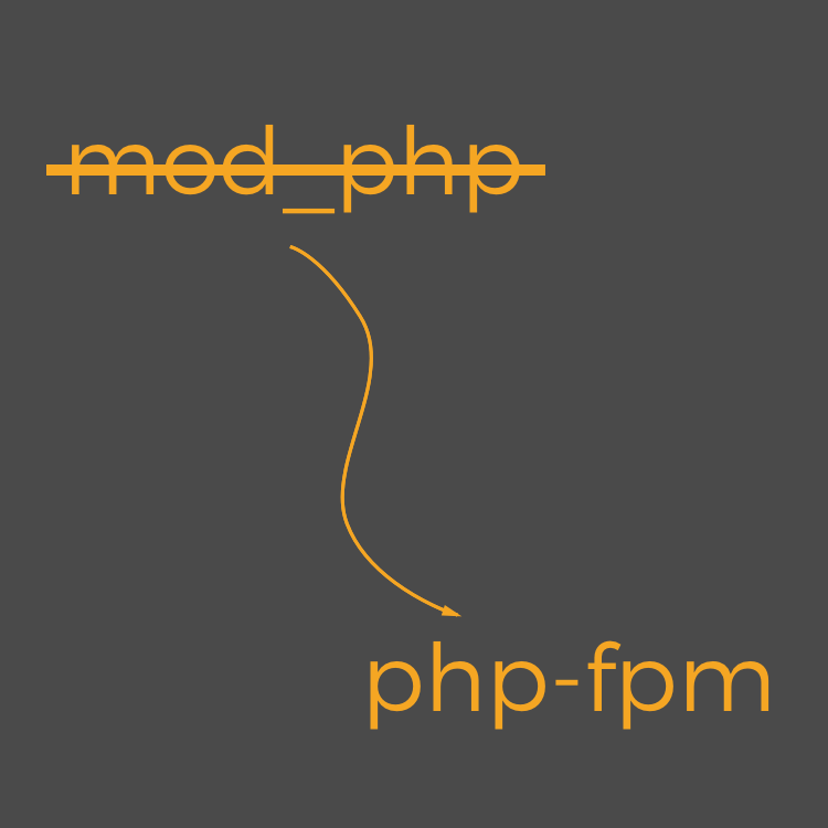 Configuring Apache with PHP7 FPM on MacOS Mojave using HomeBrew